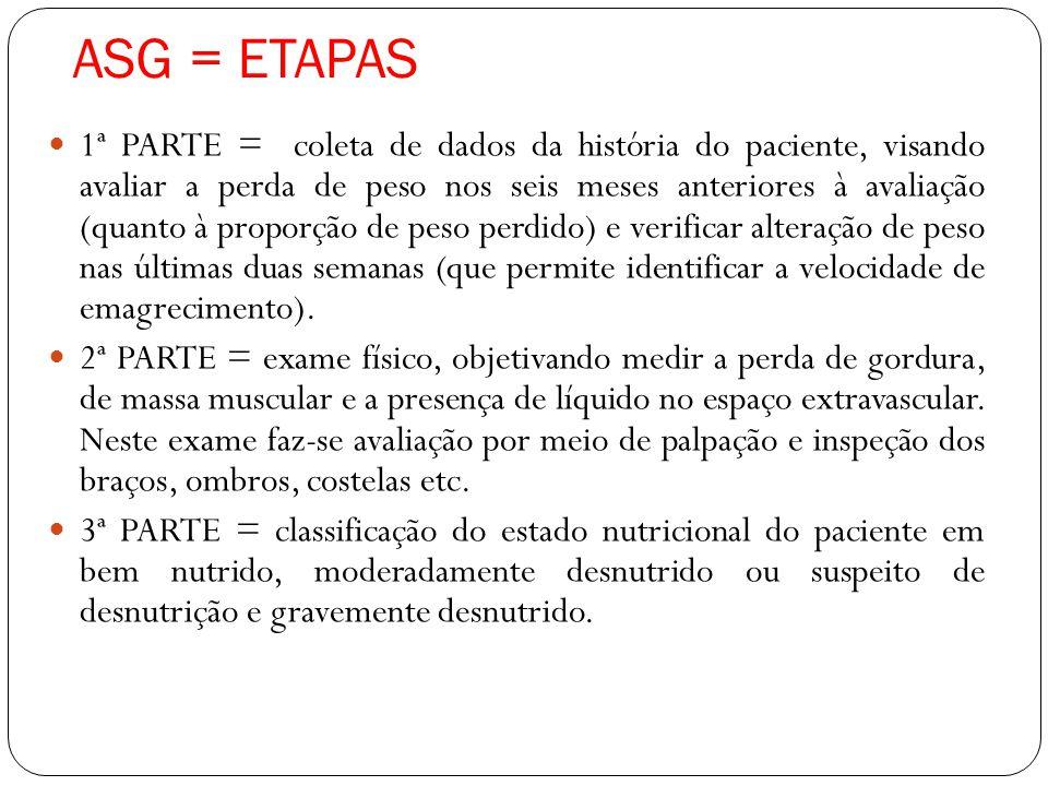 ASG = ETAPAS