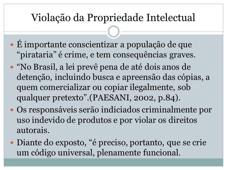 Violação da Propriedade Intelectual