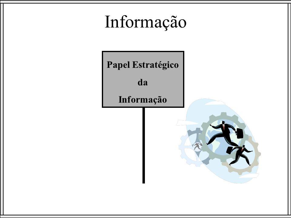 Informação Papel Estratégico da Informação