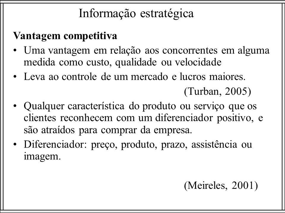 Informação estratégica
