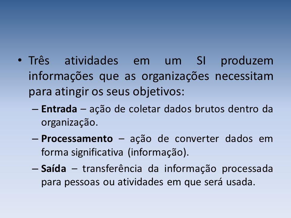 Três atividades em um SI produzem informações que as organizações necessitam para atingir os seus objetivos: