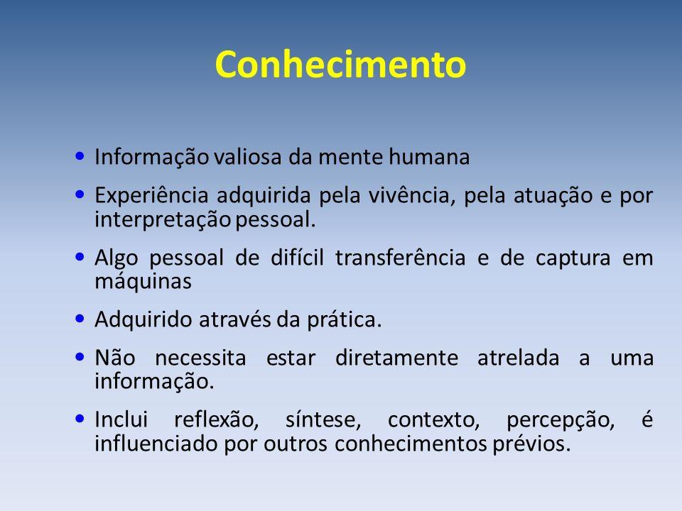 Conhecimento Informação valiosa da mente humana