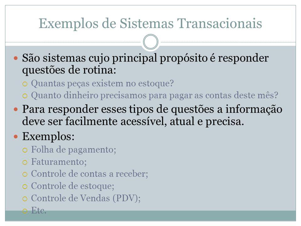 Exemplos de Sistemas Transacionais