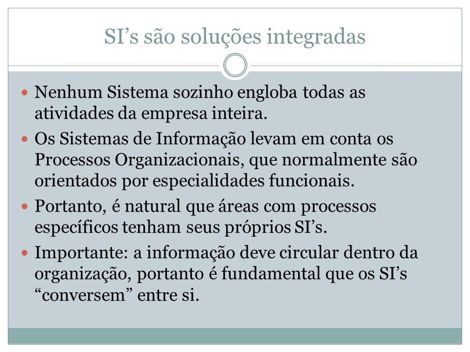 SI's são soluções integradas