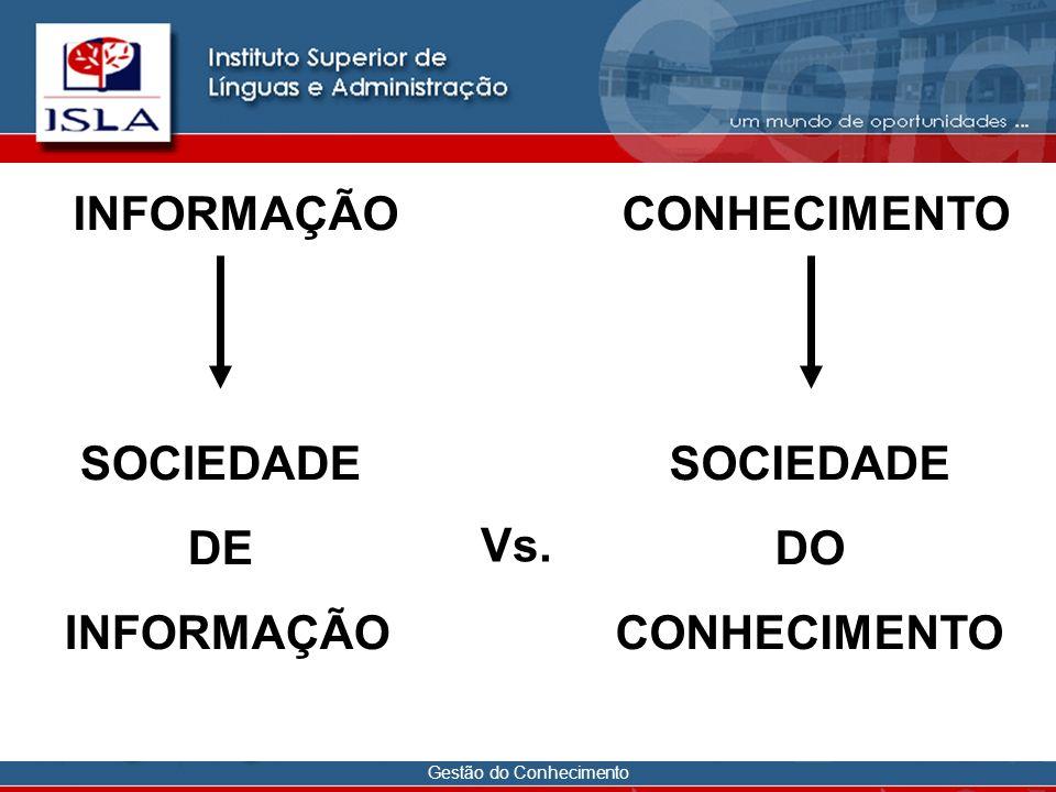 INFORMAÇÃO CONHECIMENTO SOCIEDADE DE INFORMAÇÃO SOCIEDADE DO CONHECIMENTO Vs.