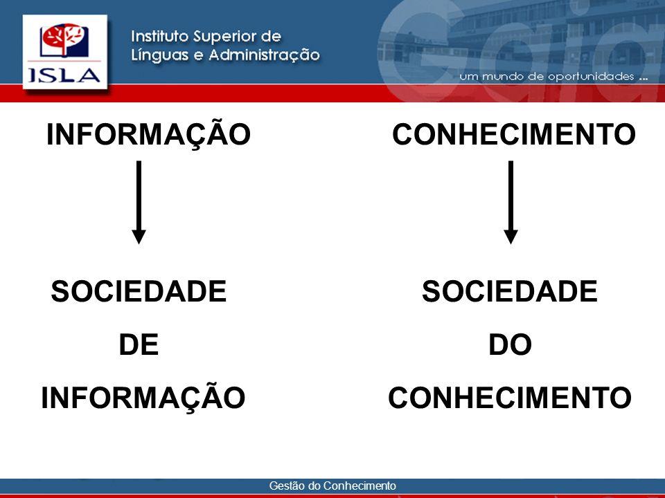 INFORMAÇÃO CONHECIMENTO SOCIEDADE DE INFORMAÇÃO SOCIEDADE DO CONHECIMENTO