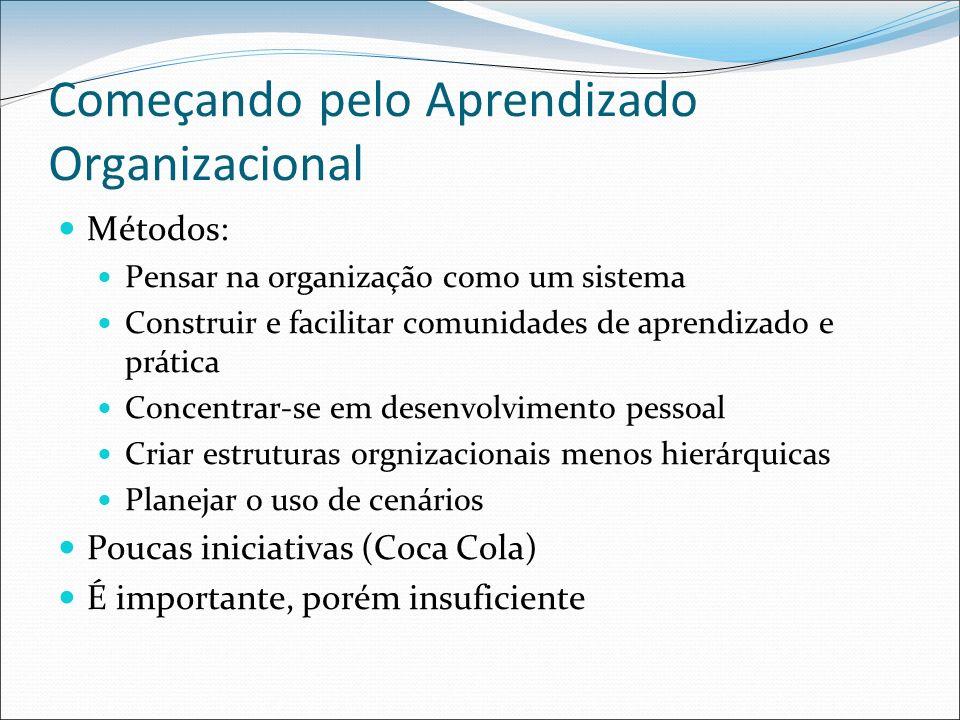 Começando pelo Aprendizado Organizacional