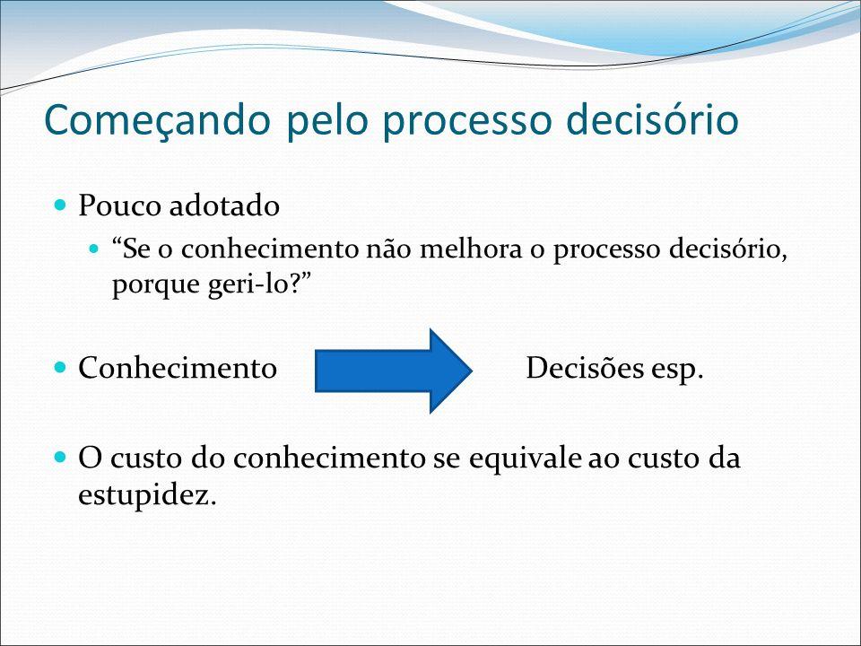 Começando pelo processo decisório
