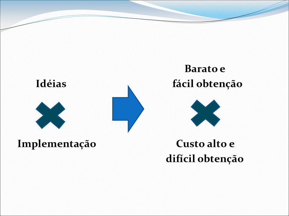 Barato e Idéias fácil obtenção. Implementação Custo alto e.