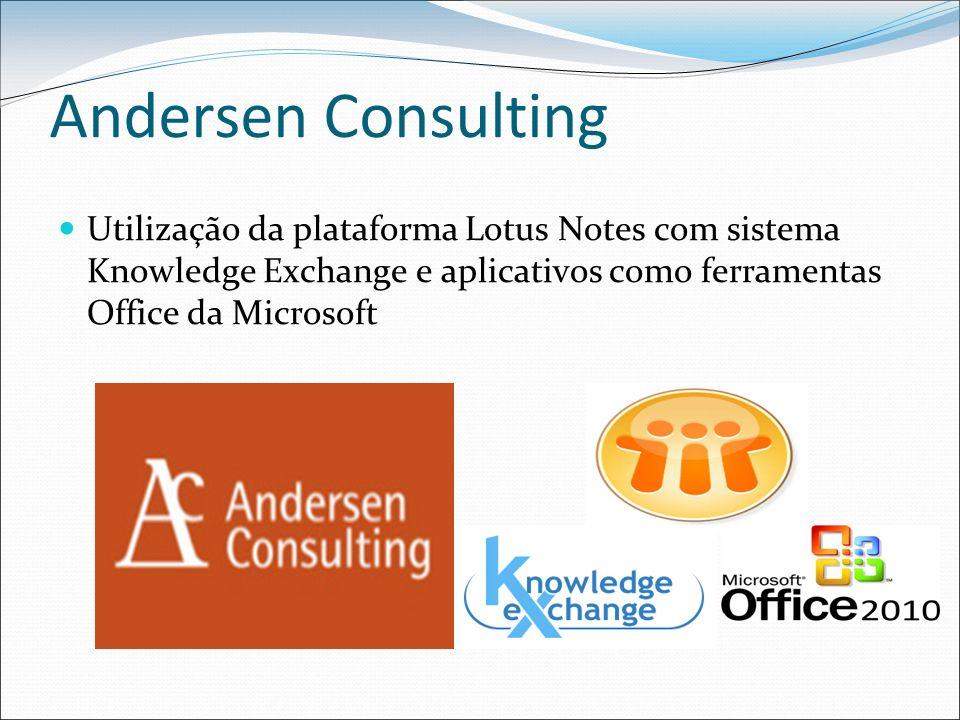 Andersen Consulting Utilização da plataforma Lotus Notes com sistema Knowledge Exchange e aplicativos como ferramentas Office da Microsoft.