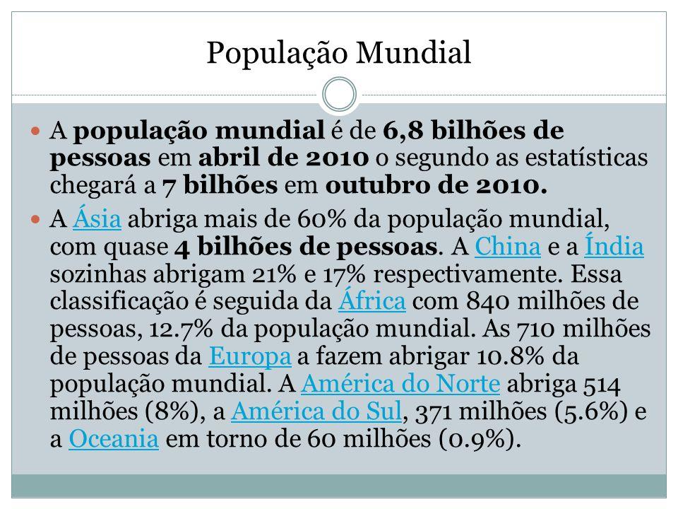 População MundialA população mundial é de 6,8 bilhões de pessoas em abril de 2010 o segundo as estatísticas chegará a 7 bilhões em outubro de 2010.