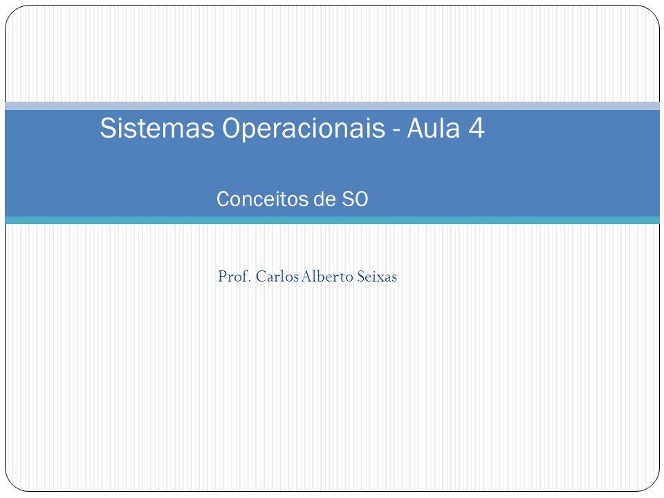 Sistemas Operacionais - Aula 4 Conceitos de SO