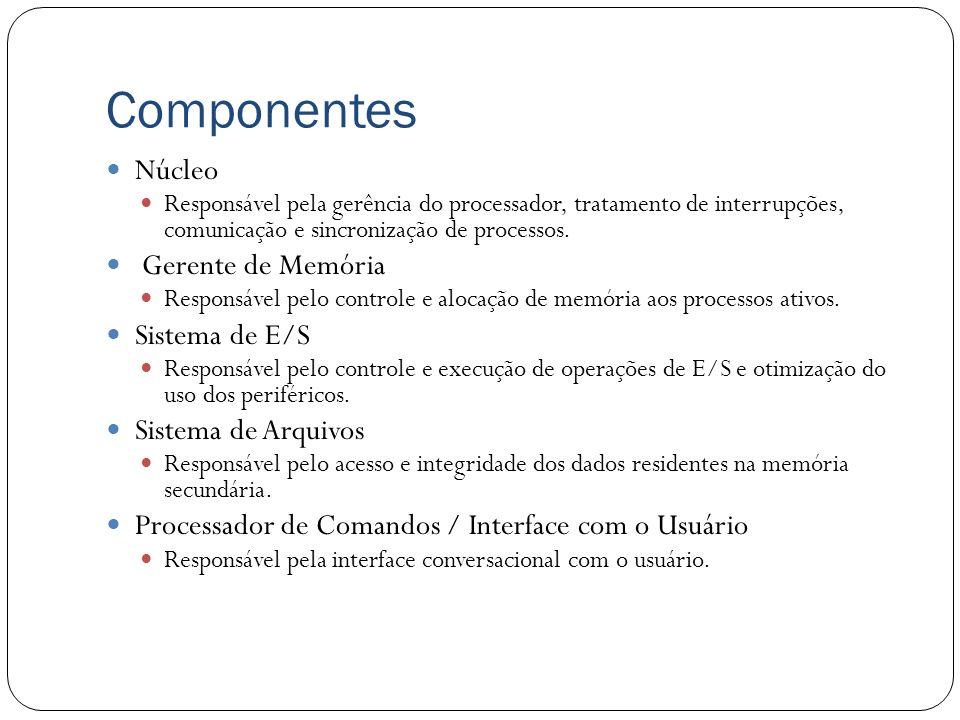 Componentes Núcleo Gerente de Memória Sistema de E/S