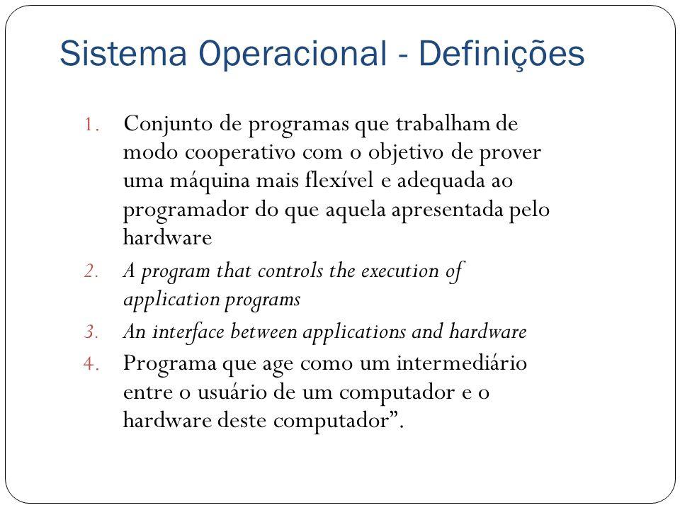 Sistema Operacional - Definições
