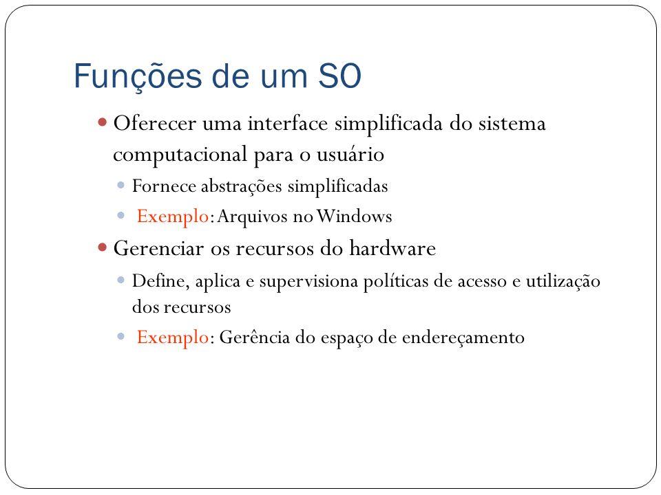 Funções de um SO Oferecer uma interface simplificada do sistema computacional para o usuário. Fornece abstrações simplificadas.