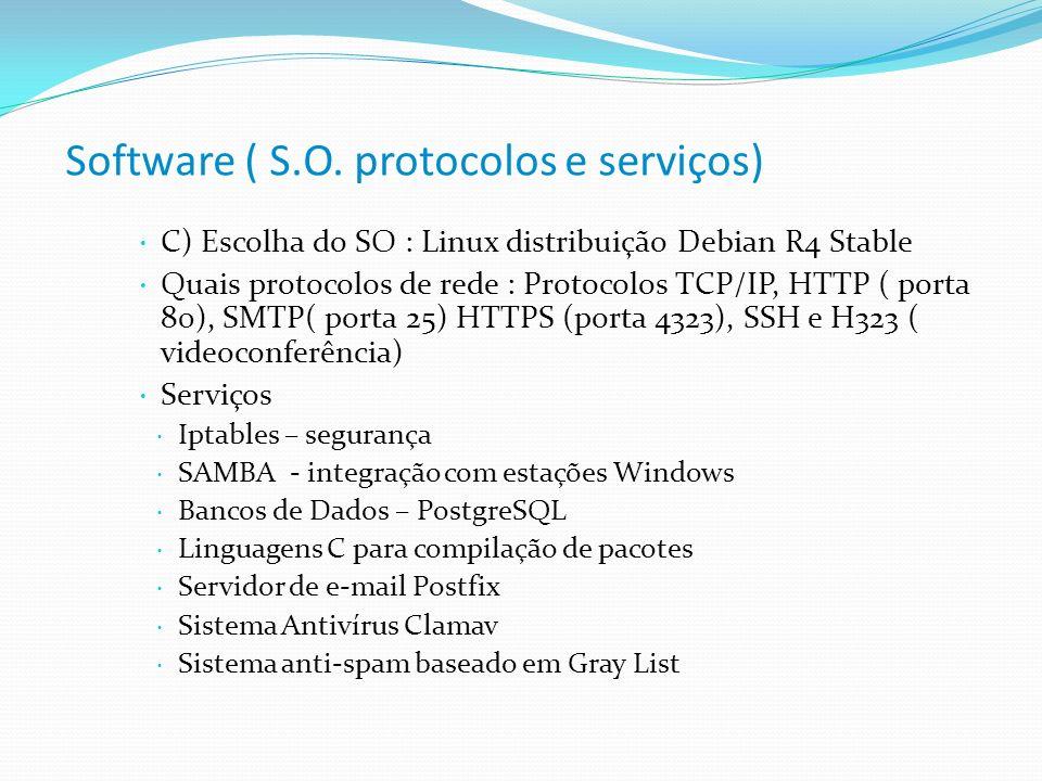 Software ( S.O. protocolos e serviços)