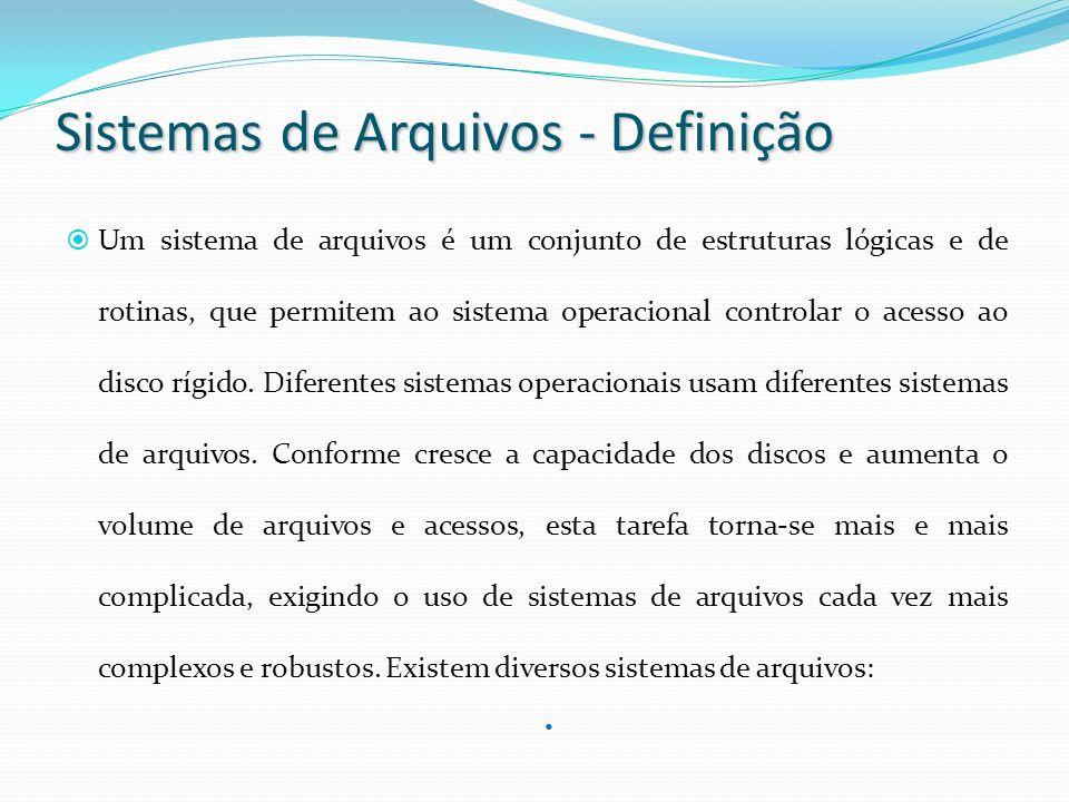 Sistemas de Arquivos - Definição