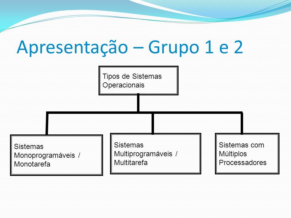 Apresentação – Grupo 1 e 2 Tipos de Sistemas Operacionais Sistemas