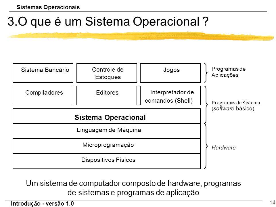 3.O que é um Sistema Operacional