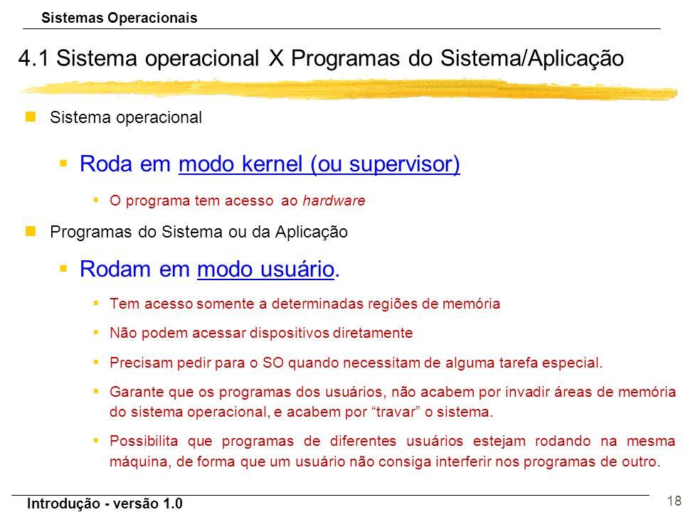 4.1 Sistema operacional X Programas do Sistema/Aplicação