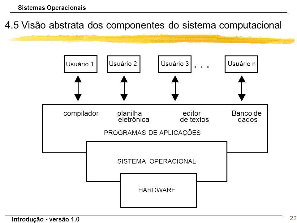 4.5 Visão abstrata dos componentes do sistema computacional