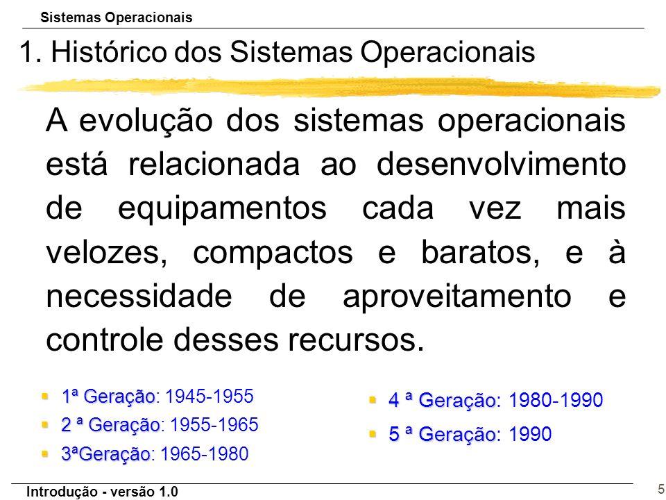 1. Histórico dos Sistemas Operacionais