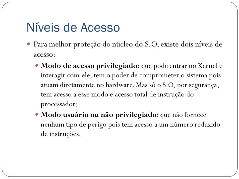 Níveis de Acesso Para melhor proteção do núcleo do S.O, existe dois níveis de acesso: