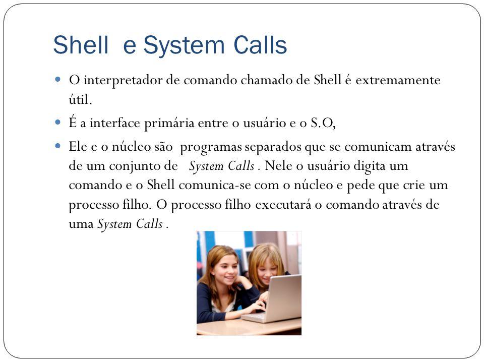 Shell e System Calls O interpretador de comando chamado de Shell é extremamente útil. É a interface primária entre o usuário e o S.O,