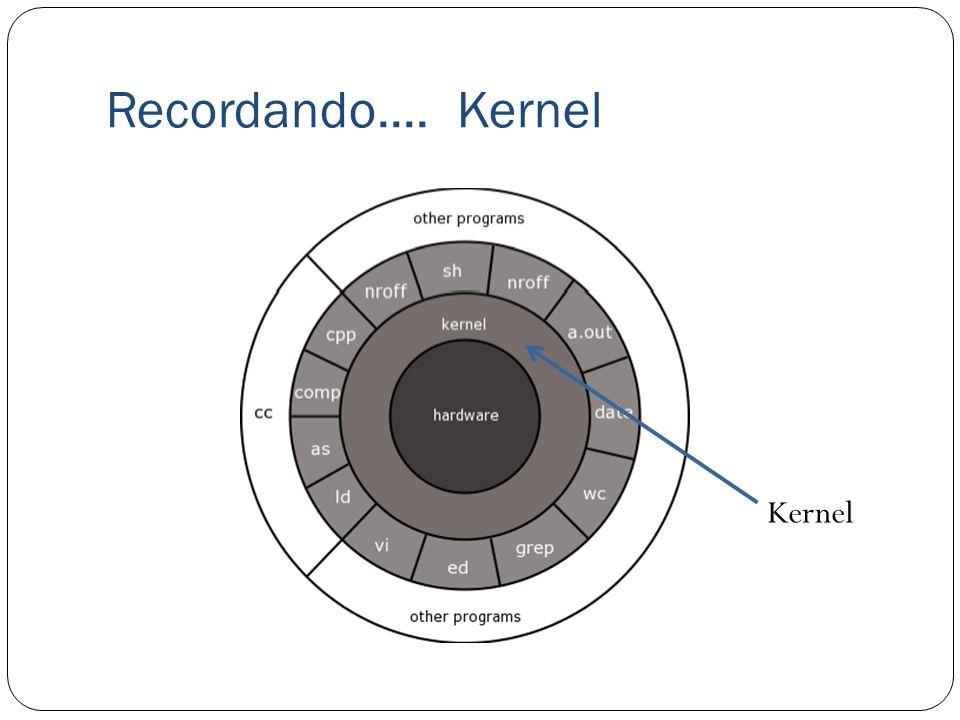 Recordando.... Kernel Kernel