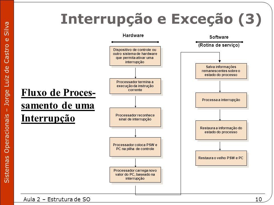Interrupção e Exceção (3)