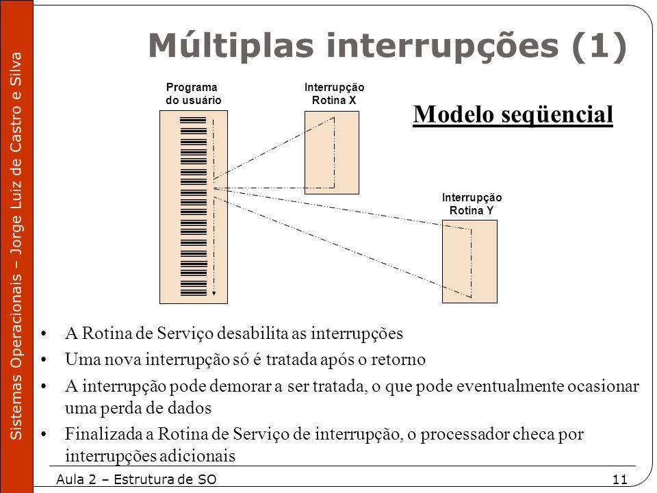 Múltiplas interrupções (1)