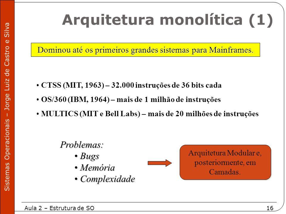 Arquitetura monolítica (1)