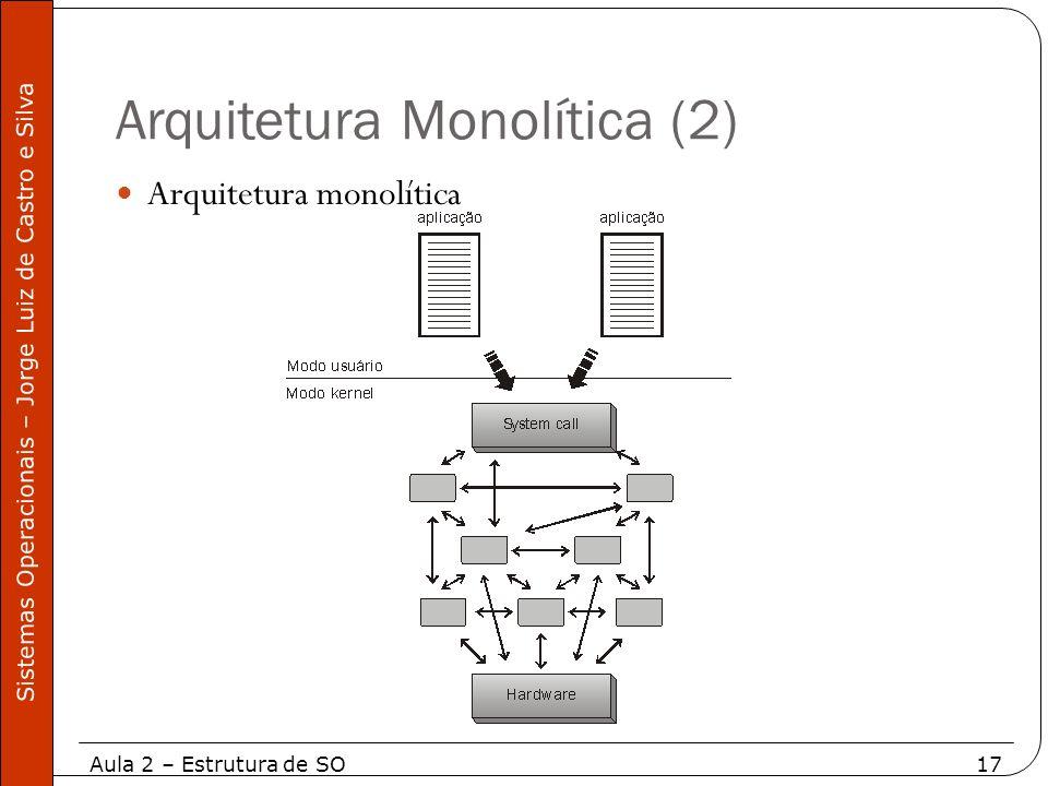 Arquitetura Monolítica (2)