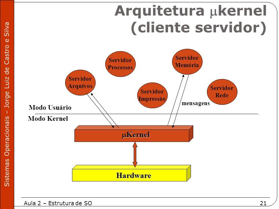 Arquitetura kernel (cliente servidor)