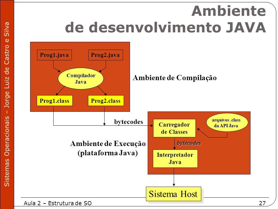 Ambiente de desenvolvimento JAVA