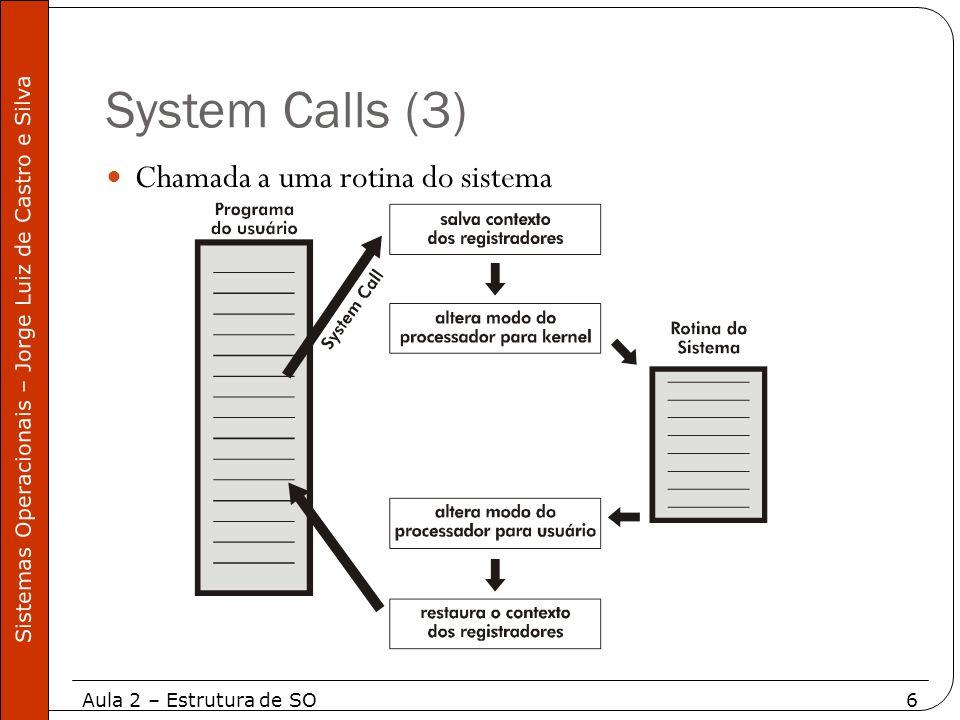 System Calls (3) Chamada a uma rotina do sistema