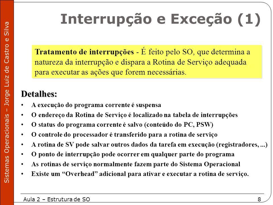 Interrupção e Exceção (1)