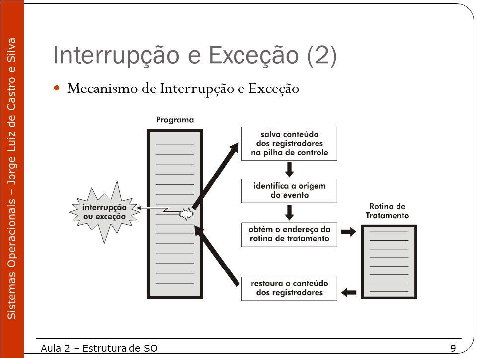 Interrupção e Exceção (2)
