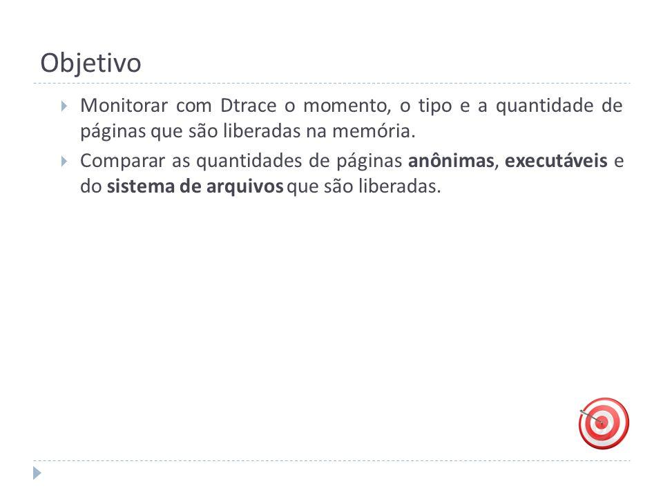 Objetivo Monitorar com Dtrace o momento, o tipo e a quantidade de páginas que são liberadas na memória.