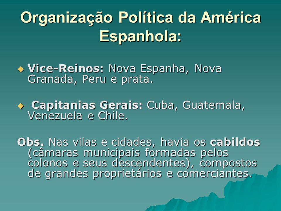 Organização Política da América Espanhola: