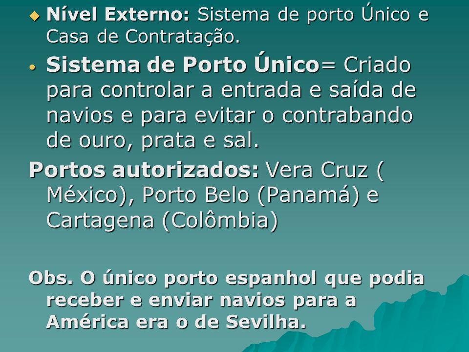 Nível Externo: Sistema de porto Único e Casa de Contratação.