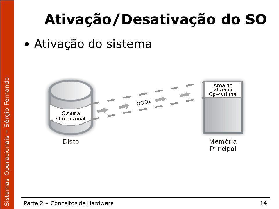 Ativação/Desativação do SO