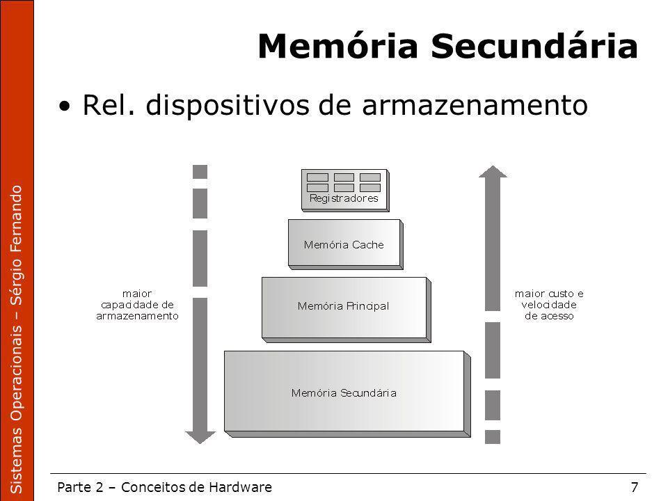 Memória Secundária Rel. dispositivos de armazenamento