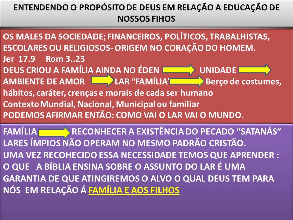 ENTENDENDO O PROPÓSITO DE DEUS EM RELAÇÃO A EDUCAÇÃO DE NOSSOS FIHOS