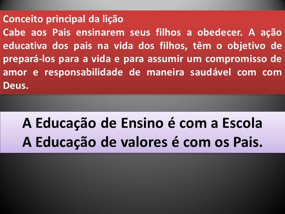 A Educação de Ensino é com a Escola