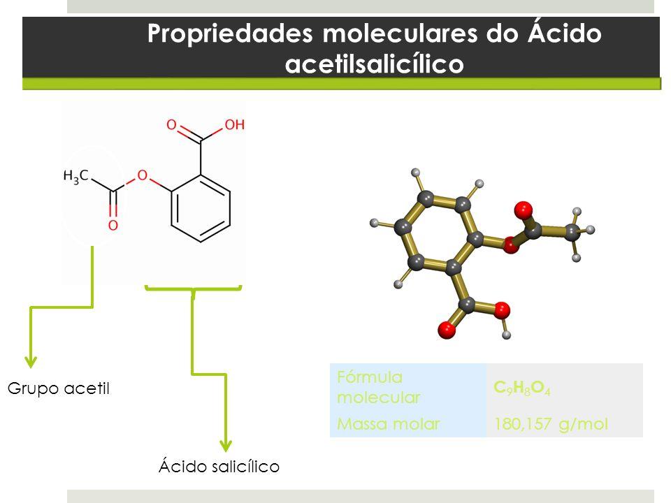 Propriedades moleculares do Ácido acetilsalicílico