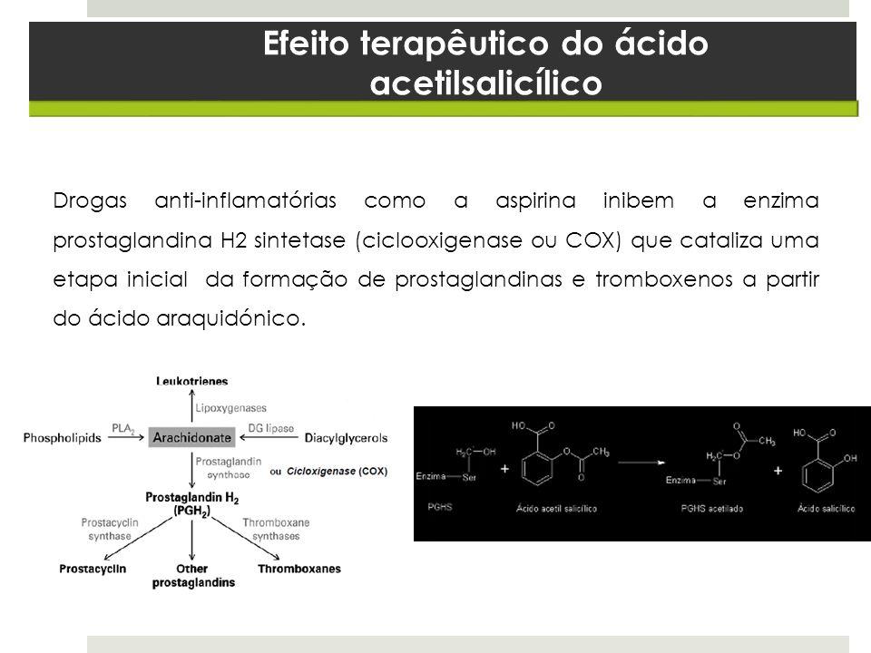 Efeito terapêutico do ácido acetilsalicílico