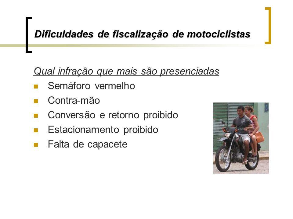 Dificuldades de fiscalização de motociclistas