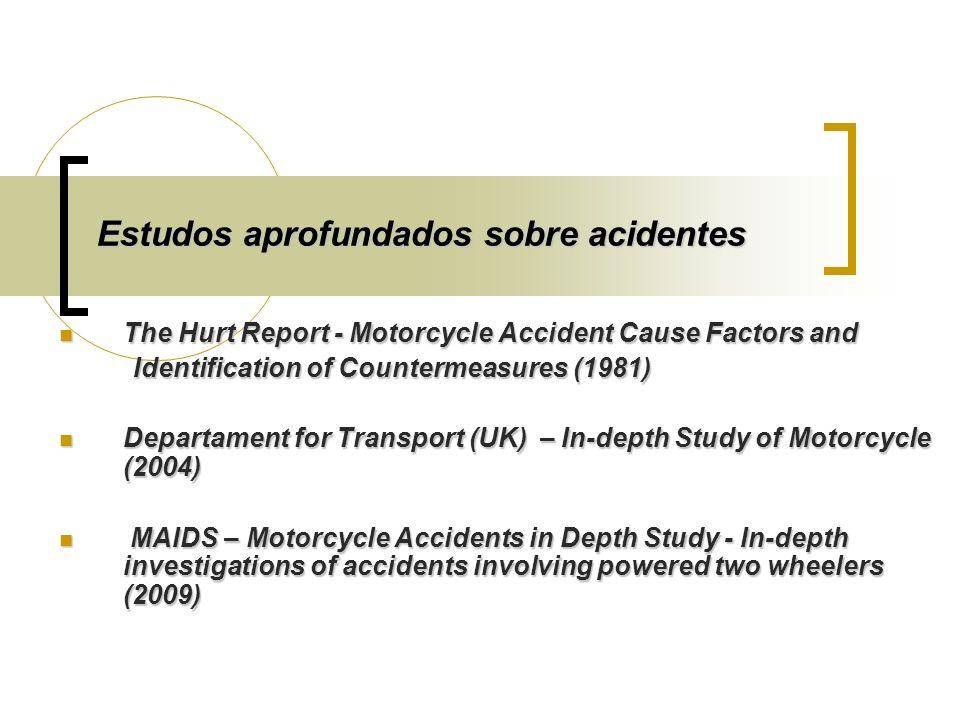 Estudos aprofundados sobre acidentes