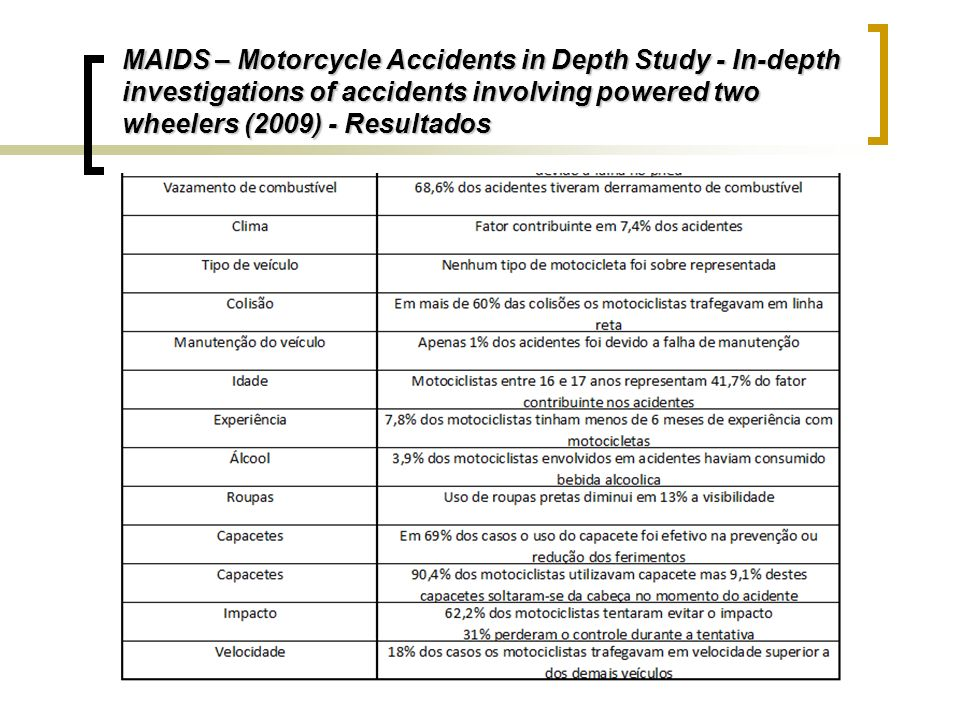 MAIDS – Motorcycle Accidents in Depth Study - In-depth investigations of accidents involving powered two wheelers (2009) - Resultados